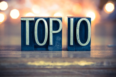 Top 10 Blog Posts 2017